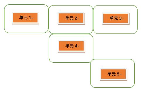 连享会-空间权重矩阵的构造