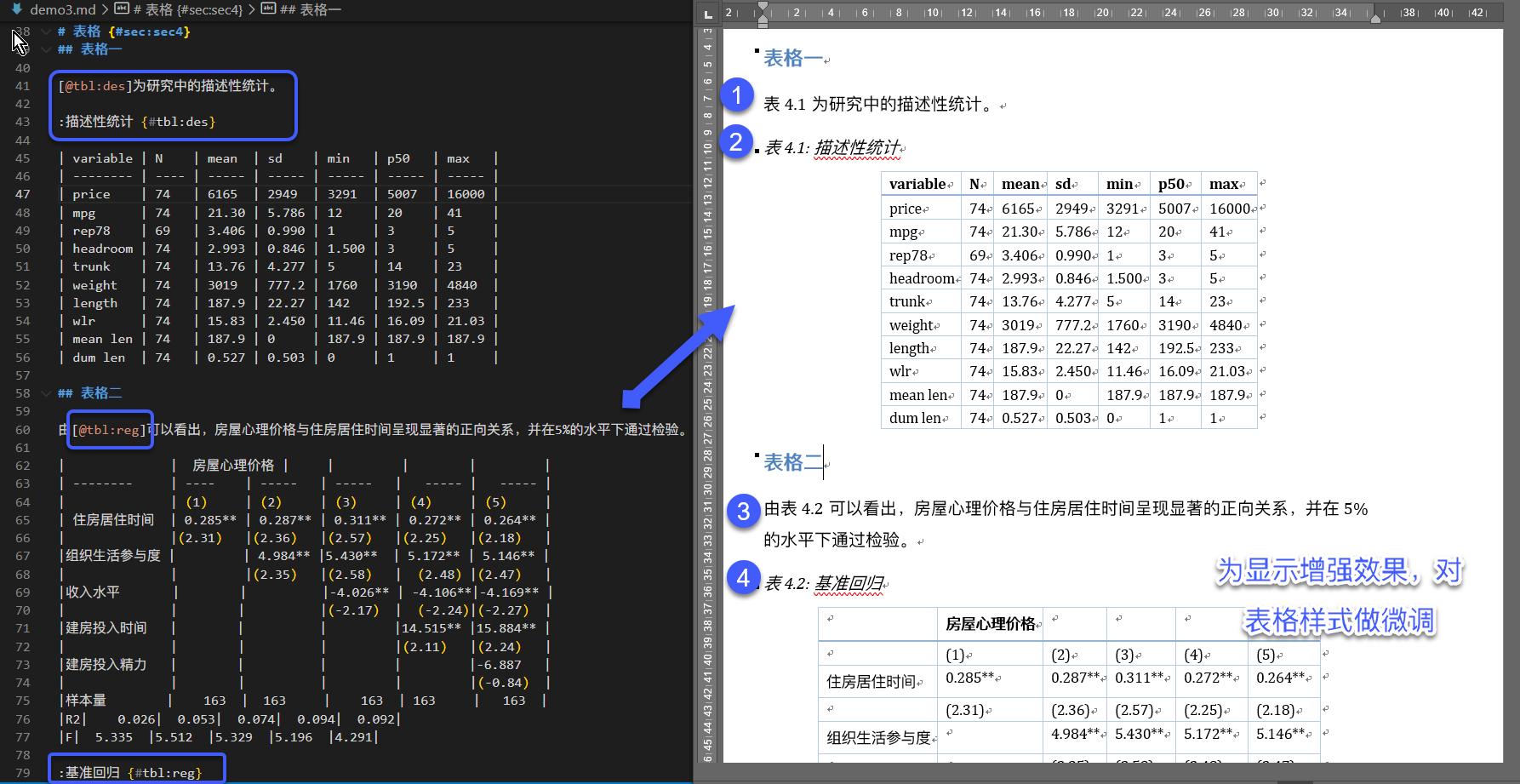 pandoc-crossref 实现引用表格的效果