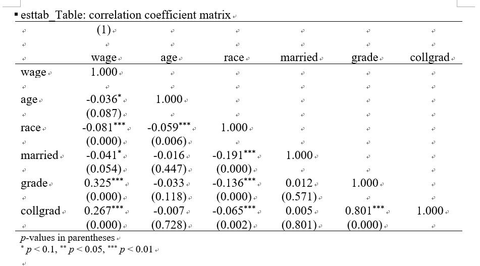 esttab_Table: correlation coefficient matrix