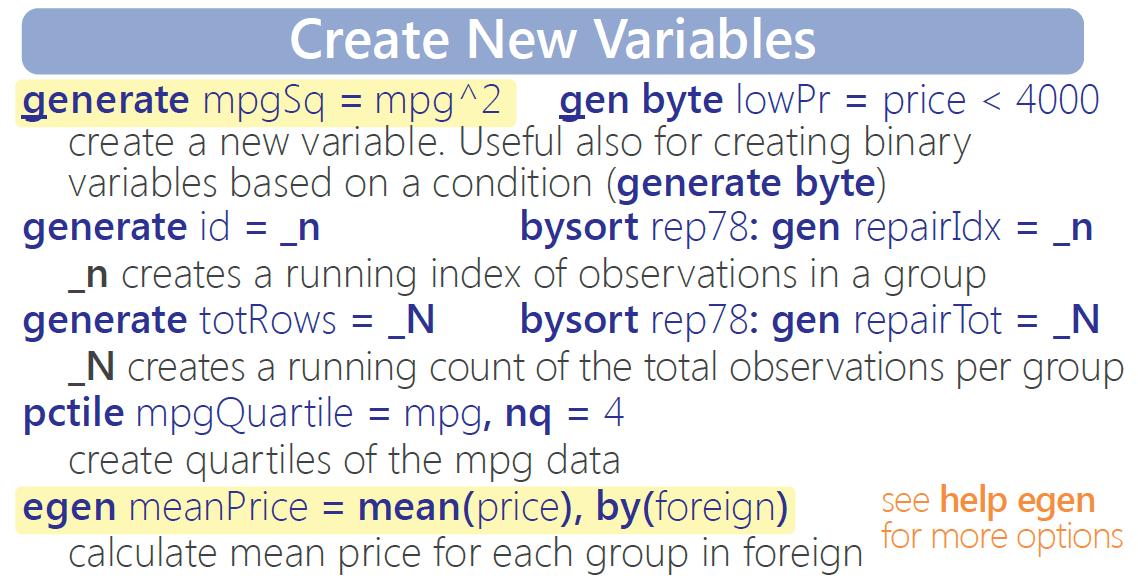 图1-9:Stata-创建新变量