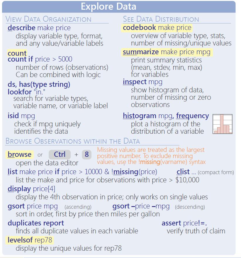 图1-7:Stata数据概览和基本分析