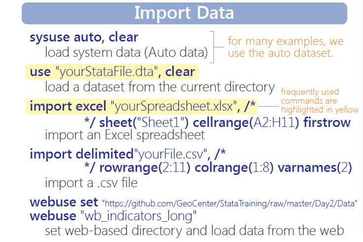 图1-3:Stata-导入数据常用命令