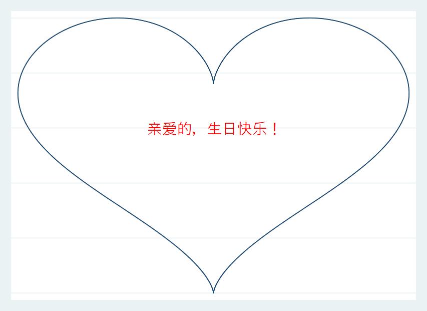 Stata-心形-生日快乐!