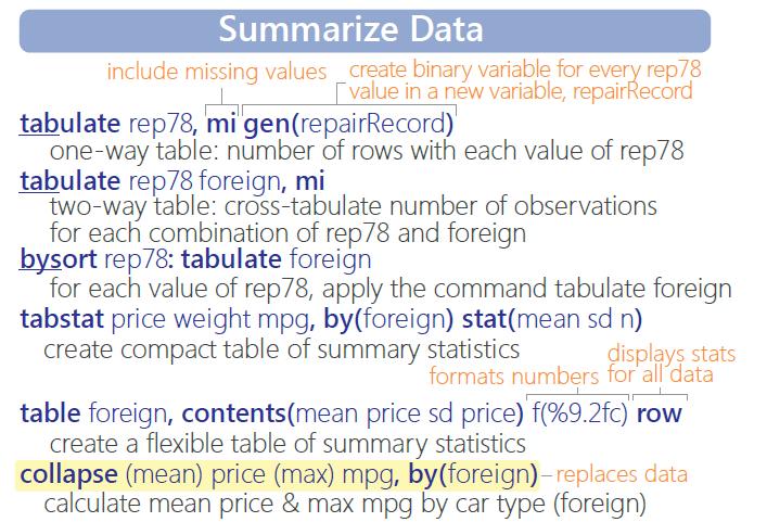 图1-8:Stata基本统计描述分析