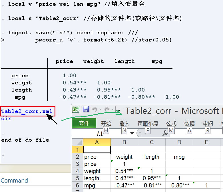 pwcorr_a 命令输出的 Excel 文档