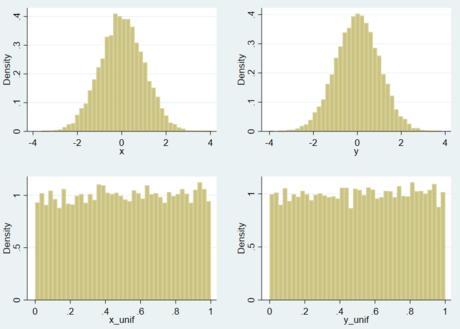 随机数序列的分布图
