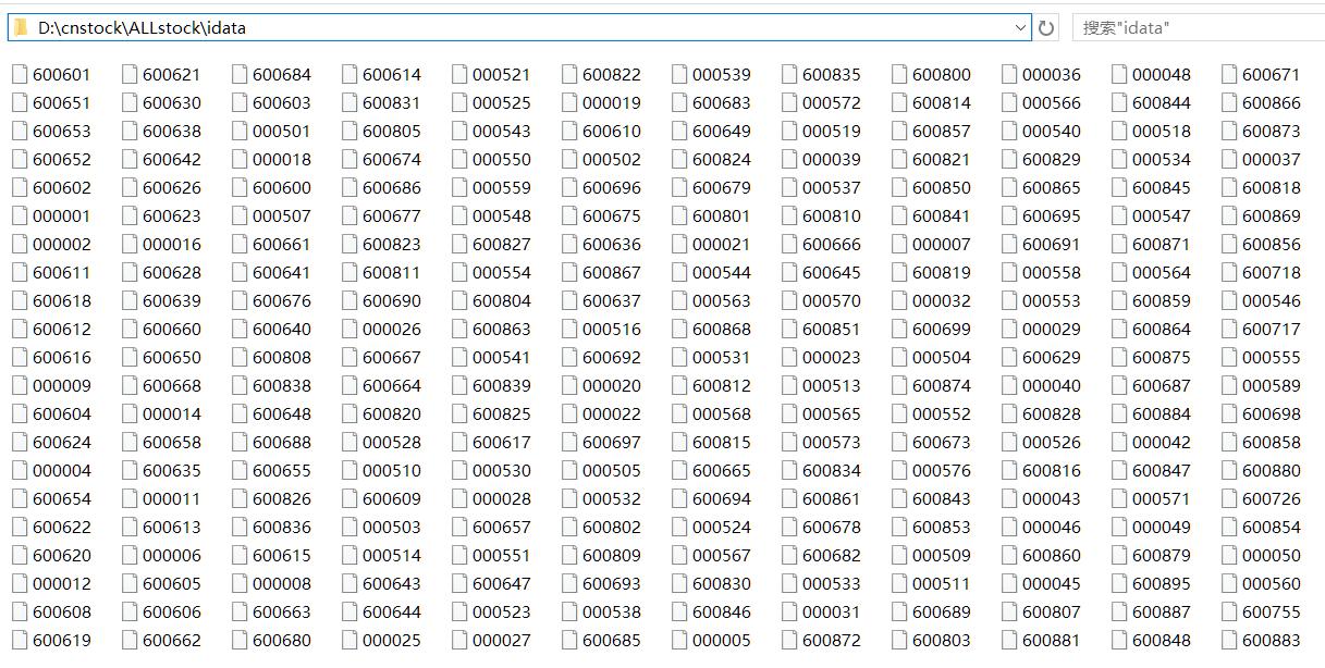 图1:待处理的 3500 个文件 (部分显示)